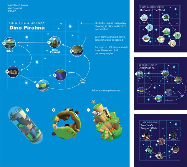 super mario galaxy 2 prima guide pdf